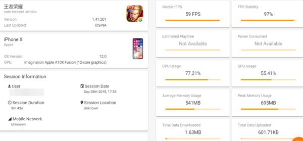 iPhone X在GameBench测试结果